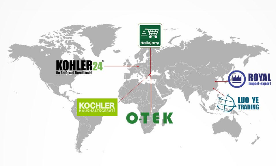Kohler Group Şirketleri